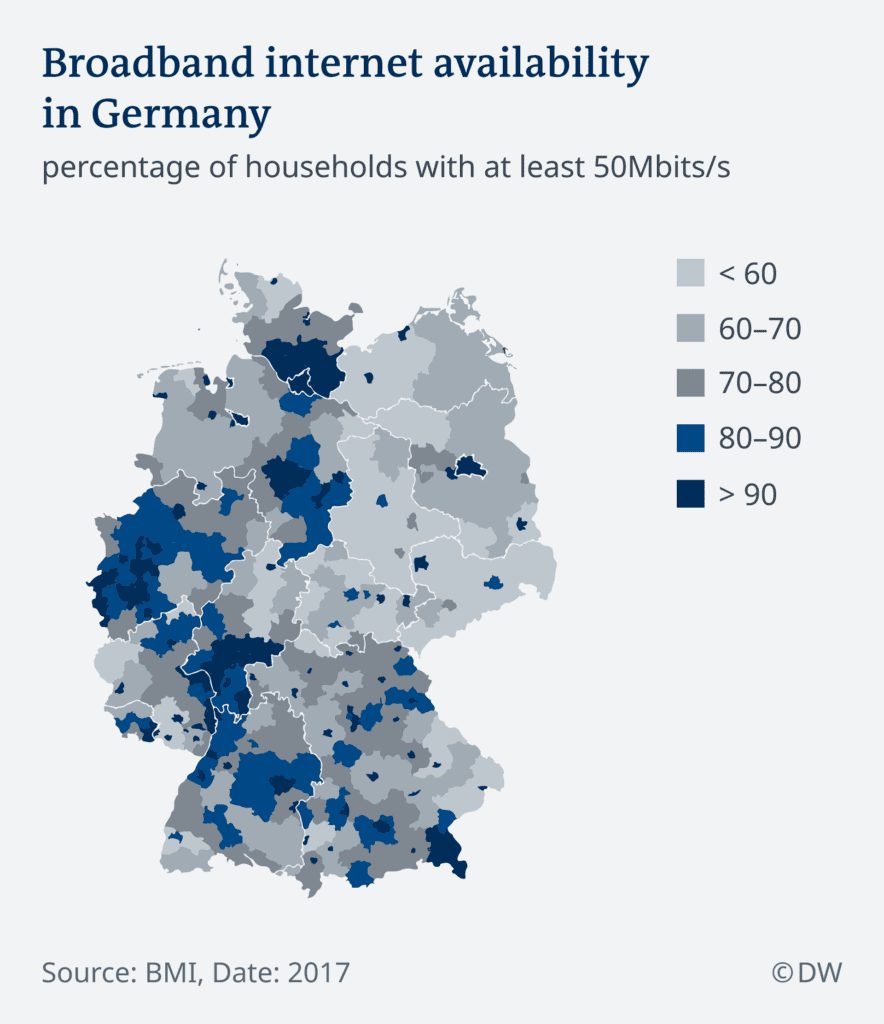 Map of German Broadband Availability