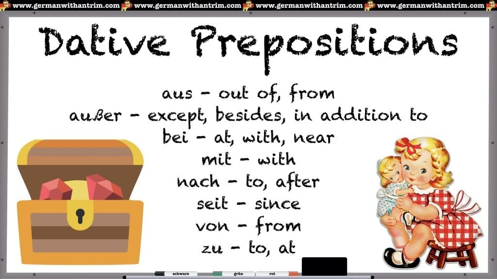 List of Dative Prepositions